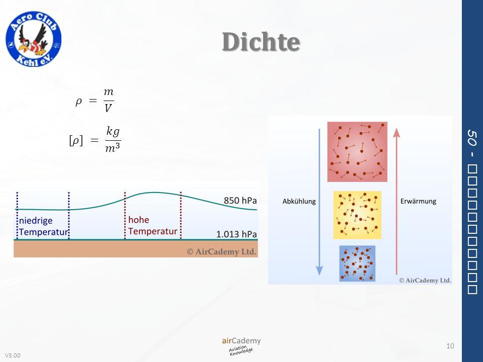 Dichte 𝜌 = 𝑚 𝑉 [𝜌] = 𝑘𝑔 𝑚 3